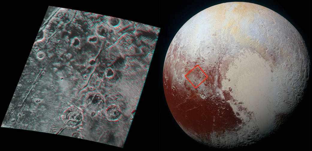 Three-dimensional Pluto